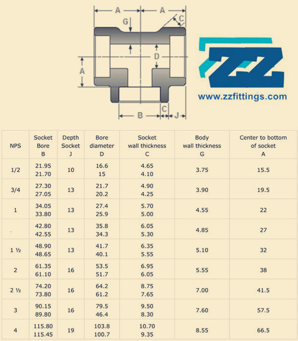 Astm A105 Reducing Tee Carbon Steel Forged Fittings