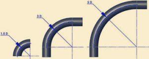 Pipe Bend Radius