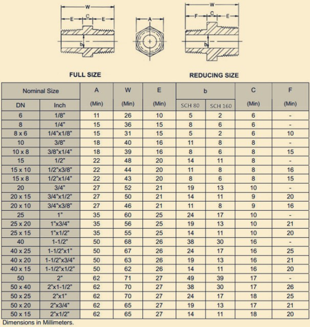 3//8 BSP Pressure Plug Hex Alloy Steel Plain