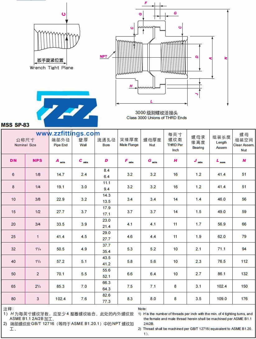 Copper Nickel Union C70600 Alloy Pipe Fittings Suppliers 1