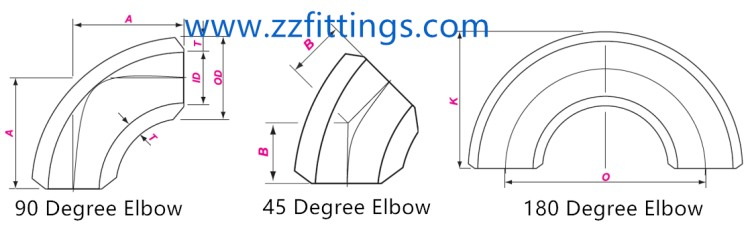 Steel Pipe Elbow Fittings | 90 Degree Elbow Dimensions & Weight | ZIZI