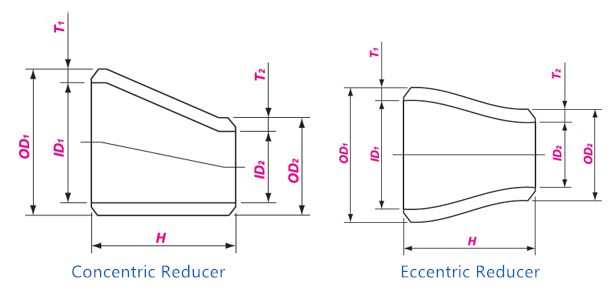 Drawing for Butt Weld Reducer
